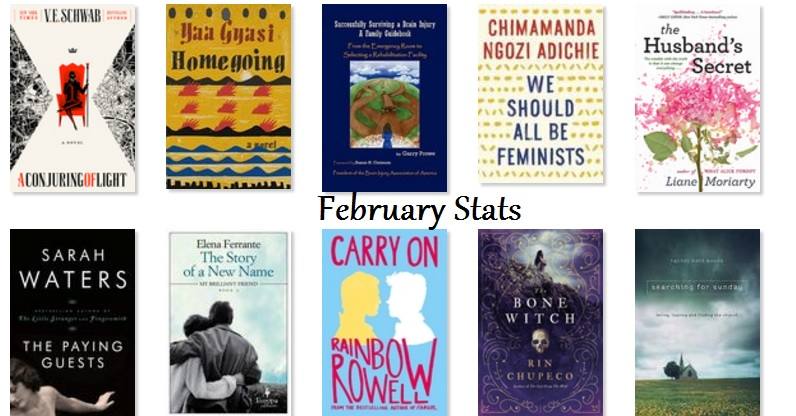 Reading and Writing Wrap-Up for February